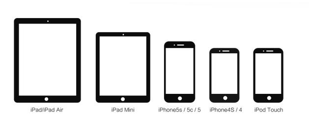 ipad compatible - Hướng dẫn Jailbreak iOS 7.1.2 Untether bằng Pangu