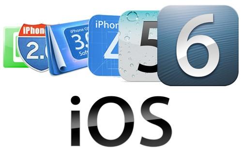 ios history 1 - Những điều cần biết về iOS