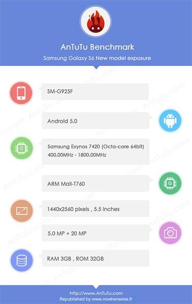 image0071 - Samsung G925F lộ diện, sẽ là Galaxy S6?