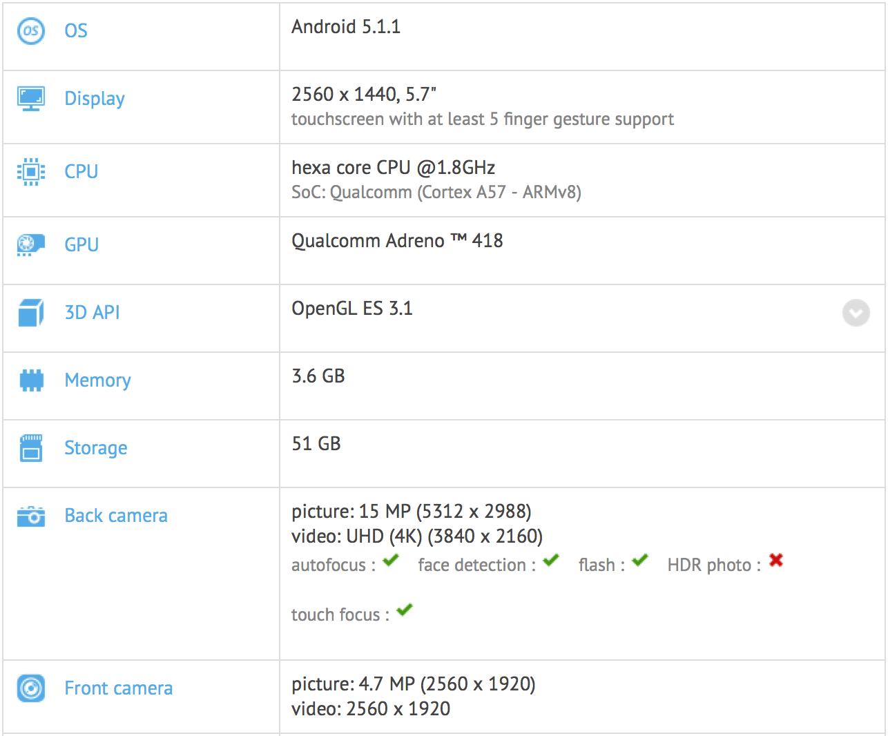 LH G Pro 4 - LG G4 Pro trang bị màn hình 5.7'' và RAM 4GB