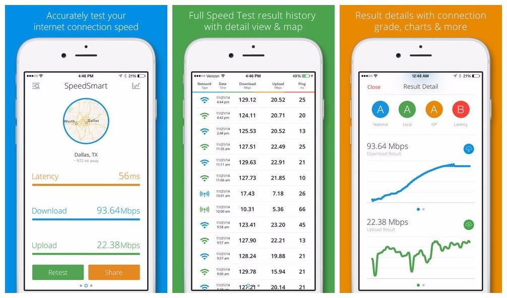 speedsmart - Kiểm tra tốc độ mạng Wi-Fi bằng iPhone