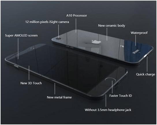 image005 - iPhone 7 có mặt lưng bằng gốm?