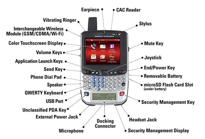 Điểm danh loạt thiết bị công nghệ từng