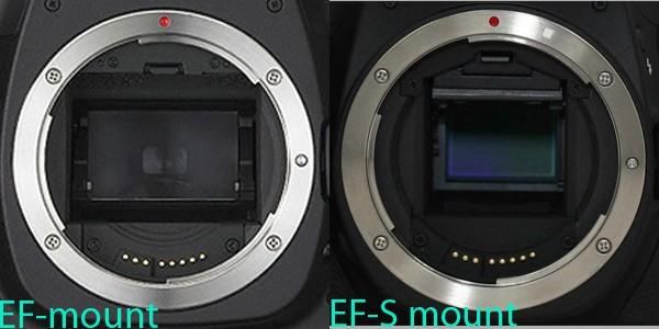 Tìm hiểu các loại ngàm ống kính máy ảnh DSLR