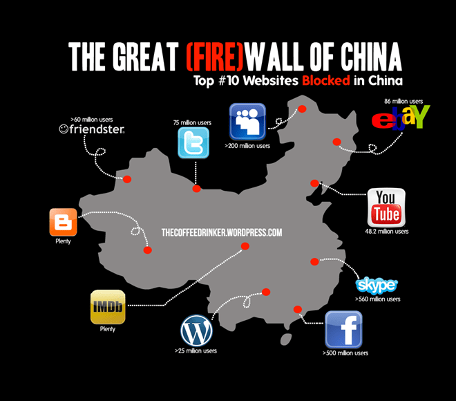 Vì sao Trung Quốc không cần Facebook, Google?