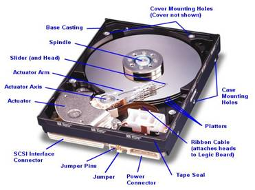 Những khác biệt giữa ổ cứng SSD và HDD thường