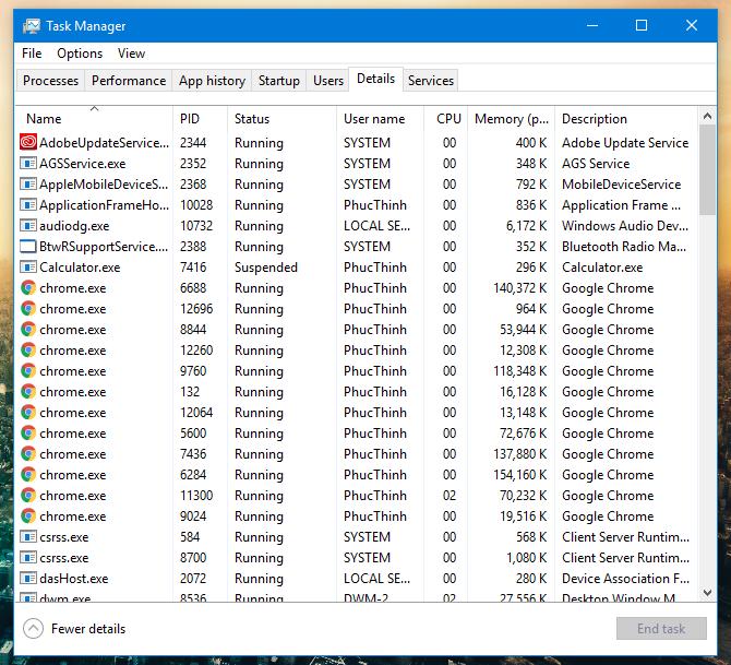 Vì sao trình duyệt Chrome ngốn nhiều RAM?