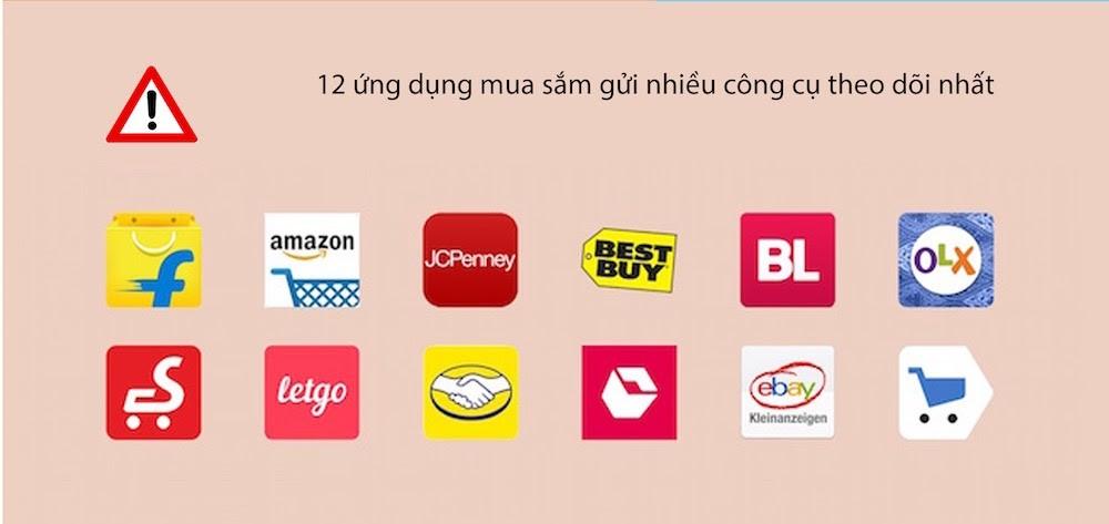 Nguy cơ mất thông tin cá nhân từ các ứng dụng mua sắm