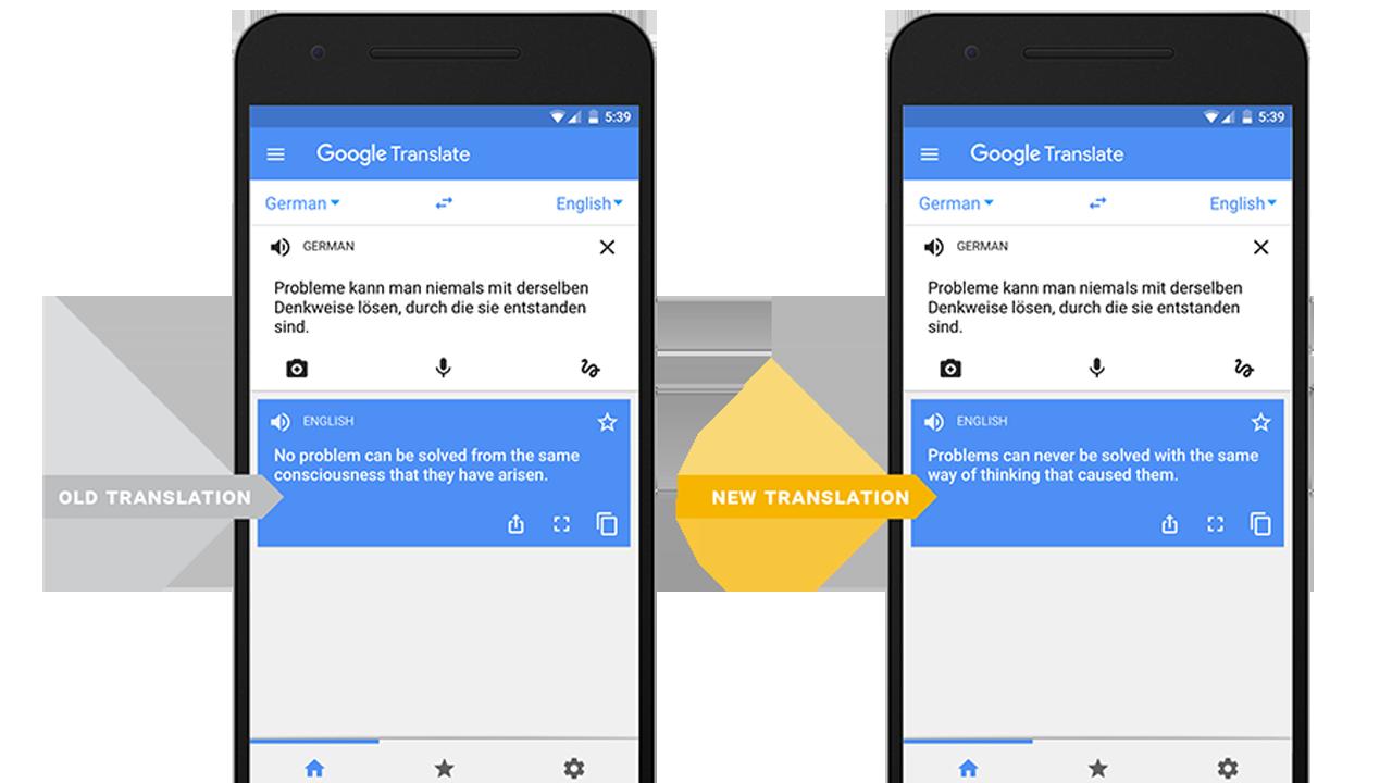 NeuralLearning Translate Blog - Google Translate áp dụng công nghệ dịch thuật thông minh cho nhiều ngôn ngữ