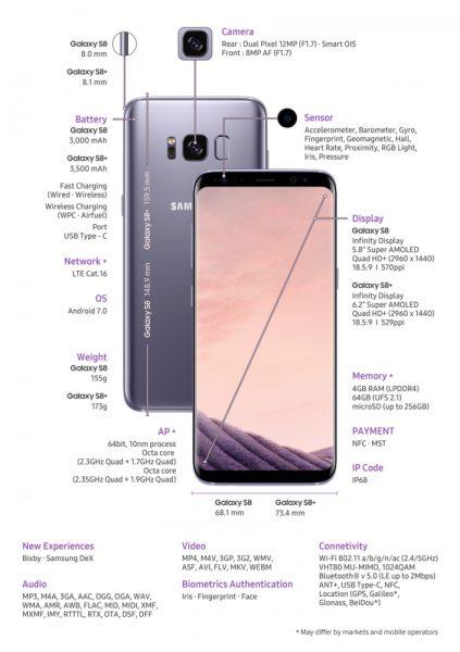 Galaxy S8 & S8 plus