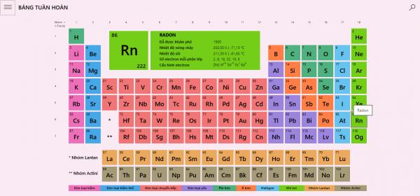 Cách tra bảng tuần hoàn hóa học miễn phí trên điện thoại và máy tính