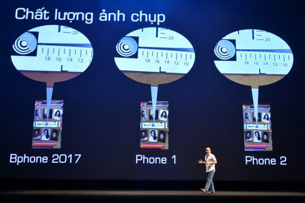 bphone 2017 3 600x399 - Bán giá 9.789.000 đồng, liệu Bphone 2017 có sống tốt?