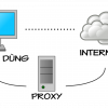 what is proxy 650 100x100 - Proxy là gì?