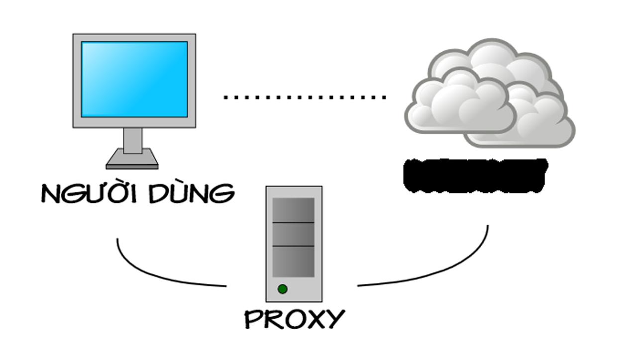 Bypass proxy la gi