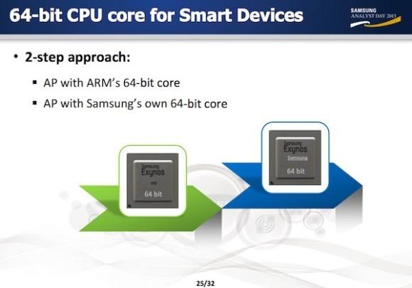 """gsmarena 002 - Samsung sẽ dùng chip xử lý """"hàng nội"""""""