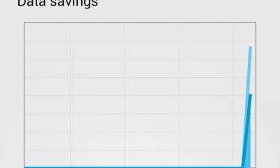 chrome 3g 5 400x240 - Mẹo tiết kiệm 3G trên trình duyệt Google Chrome