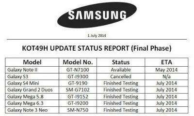 samsung galaxy android kitkat 4.4 400x240 - 5 smartphone Samsung lên KitKat trong tháng này, không có S3