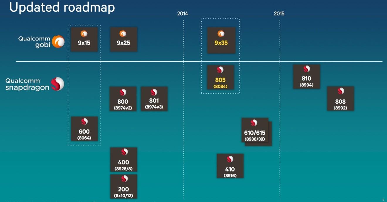 QUALCOMM SNAPDRAGON - Snapdragon 810 và 808 sẽ thống trị thị trường di động đầu 2015