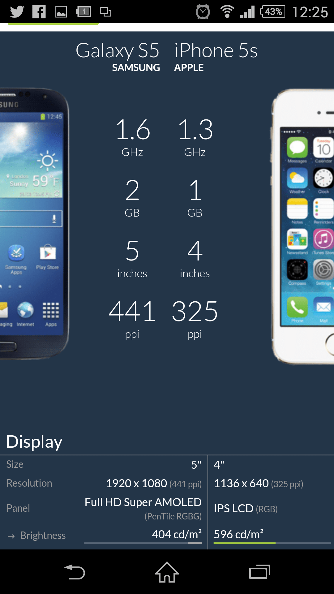 Screenshot 2014 10 25 00 25 59 - Mẹo so sánh nhanh thông số kỹ thuật giữa hai smartphone