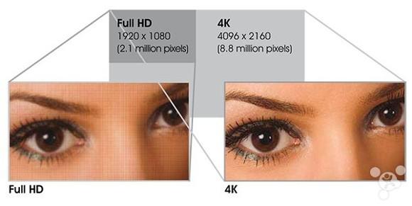 sharp 4k - Sharp sẽ sẵn sàng màn hình 4K cho điện thoại vào 2016
