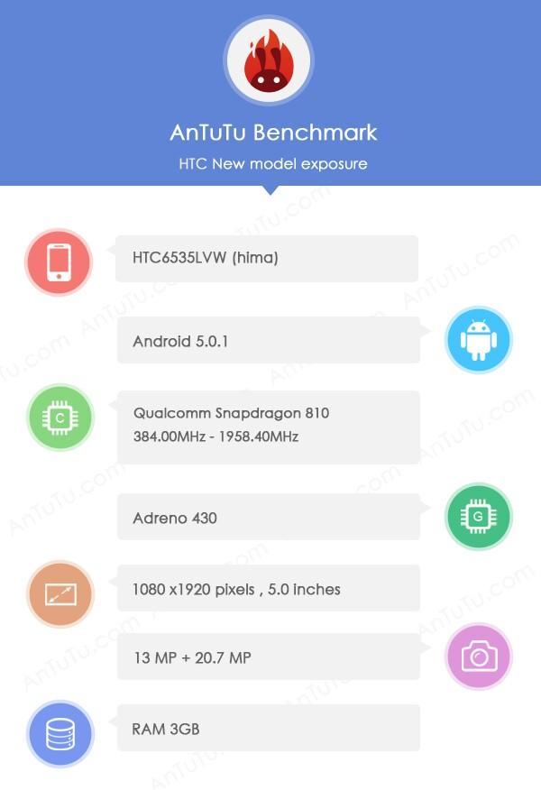 HTC Hima - Cấu hình HTC Hima xuất hiện trên AnTuTu