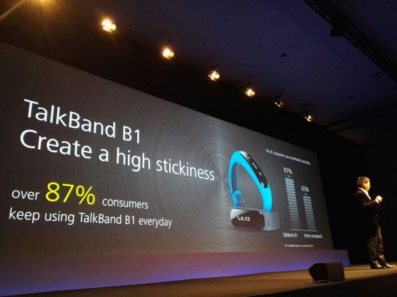 HUAWEI thiet bi deo - Huawei ra mắt các thiết bị đeo thông minh mới tại MWC 2015