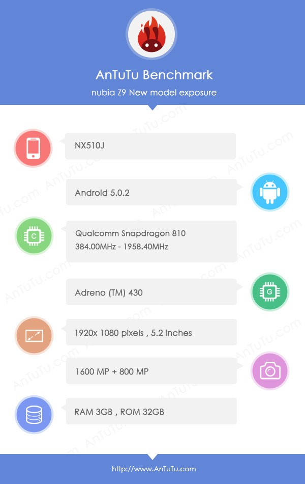 ZTE Nubia Z9 - ZTE Nubia Z9 lộ cấu hình phần cứng với Snapdragon 810