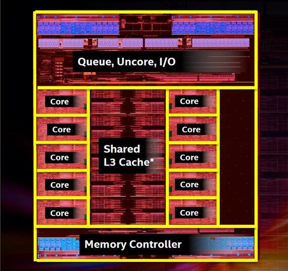 trainghiemso intel core i7 - Intel giới thiệu CPU 10 nhân đầu tiên cho máy bàn