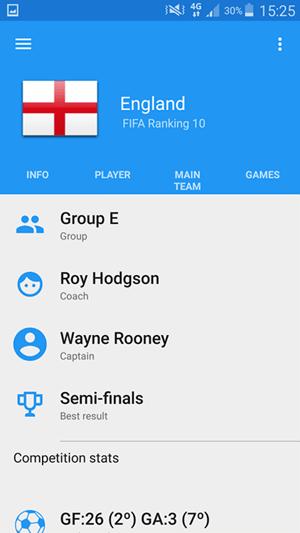 4 ứng dụng smartphone cần có để ăn ngủ cùng bóng đá mùa EURO này