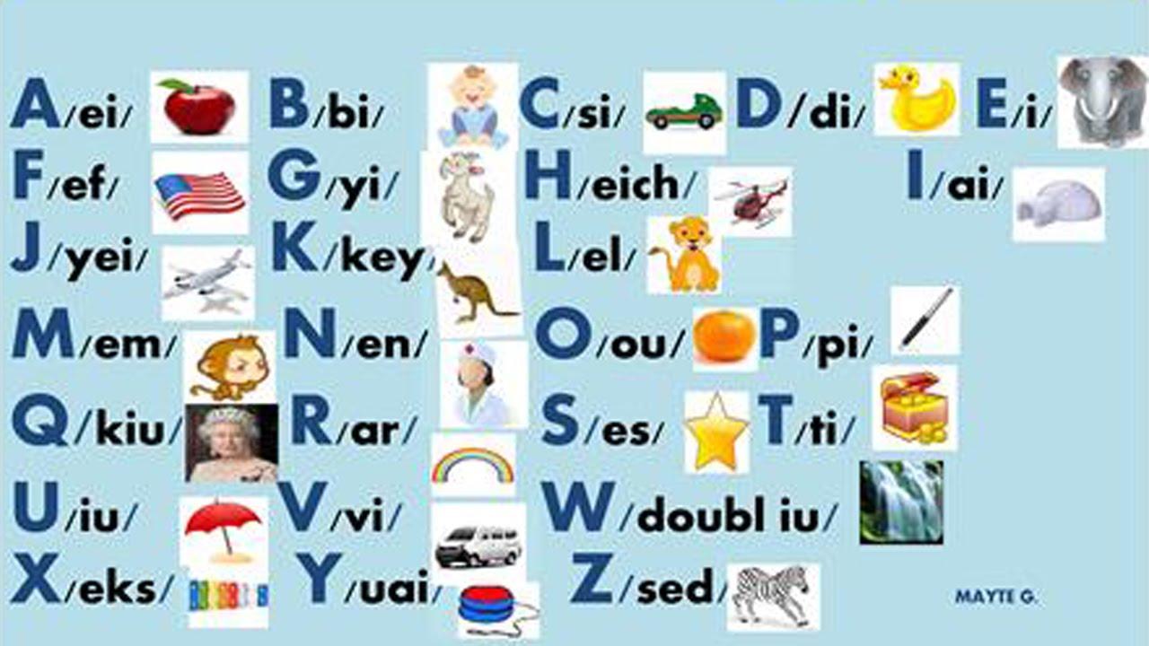 english pronunciation - Học phát âm tiếng Anh chuẩn trên smartphone