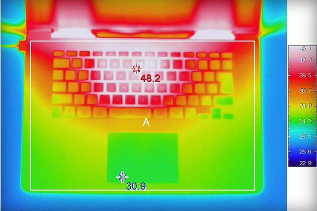 Nhiệt tỏa ra nhiều nhất ở phía trên của chiếc Macbook.