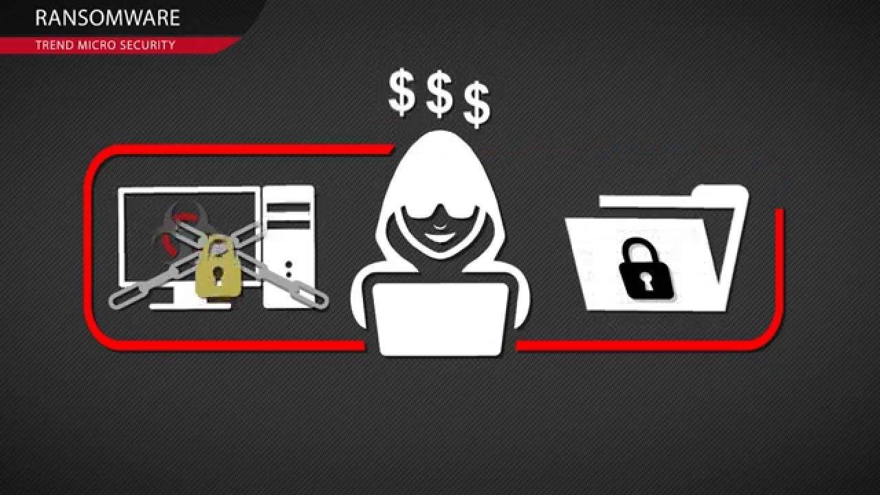 ransomware featured - Mã độc ZCryptor lây lan qua ổ cứng di động