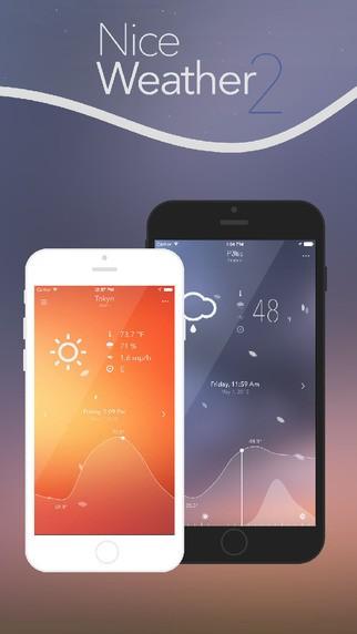 Top 5 ứng dụng thời tiết hữu ích trên iOS