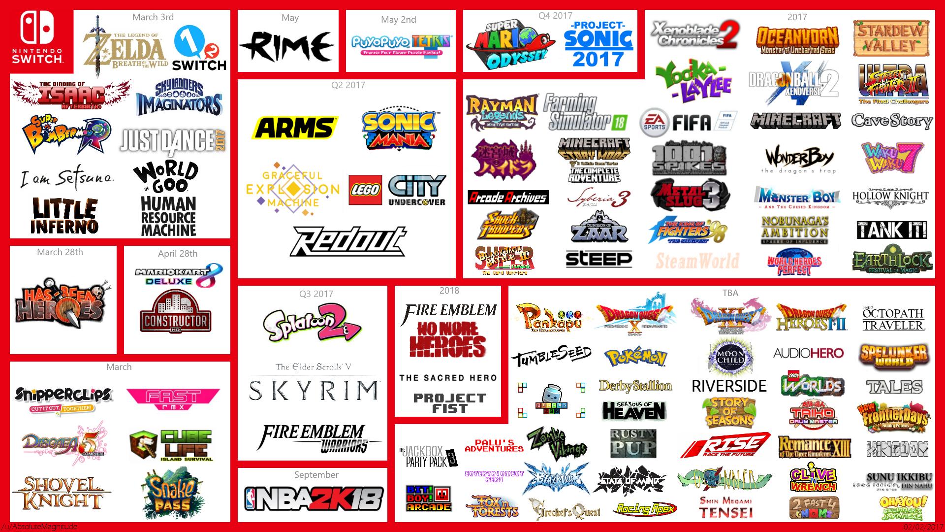 Game sắp phát hành của Nintendo Switch được thể hiện qua một bức ảnh 7