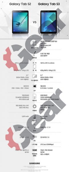 Galaxy Tab S3 - MWC 2017