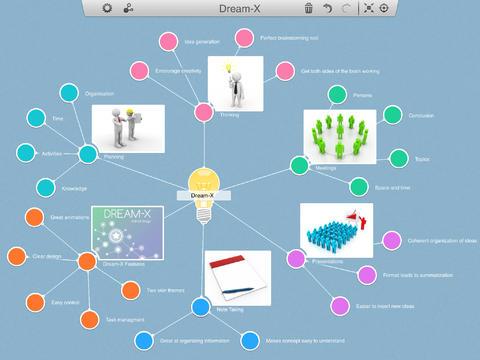 mind organigzer ios - Tổng hợp 21 ứng dụng hay và miễn phí trên iOS ngày 3.4.2017