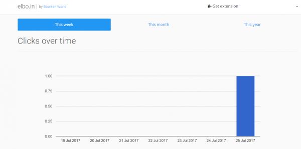2017 07 25 16 25 55 600x298 - Rút gọn link cực nhanh với dịch vụ Elbo.in