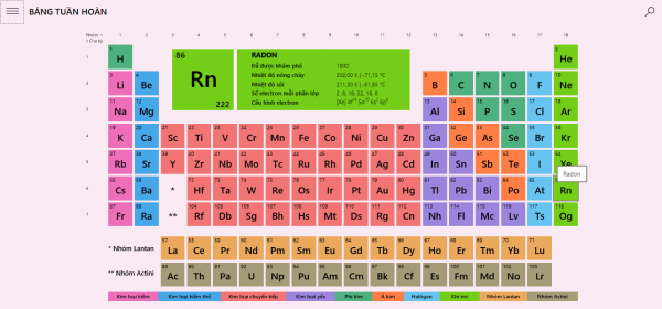 How to look up a chemical periodic table for free on your phone and computer