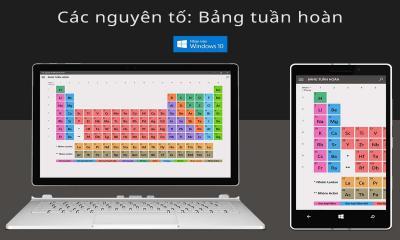 bảng tuần hoàn hóa học 400x240 - Cách tra bảng tuần hoàn hóa học miễn phí trên điện thoại và máy tính