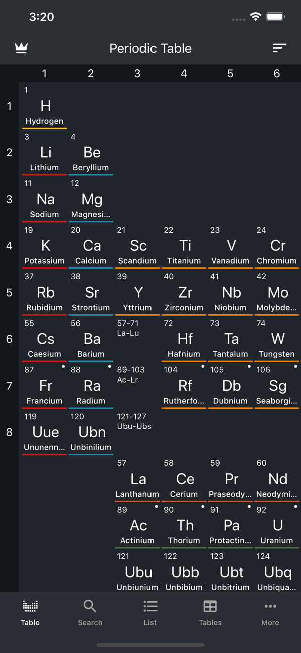 11 free chemical periodic tables on phones and computers 3