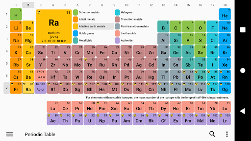 11 free chemical periodic tables on phone and calculator 5
