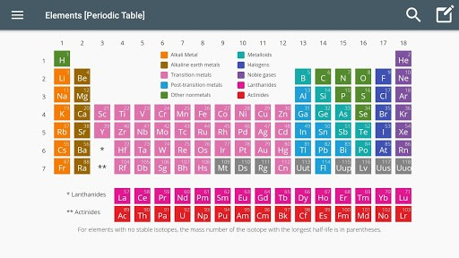 11 free chemical periodic tables on phone and calculator 6