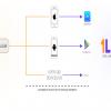 1link.io  100x100 - Cách lưu ứng dụng hay cho Android, iOS, Win 10 cùng một nơi