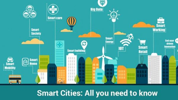 Smartcity 600x338 - Smartcity là gì?