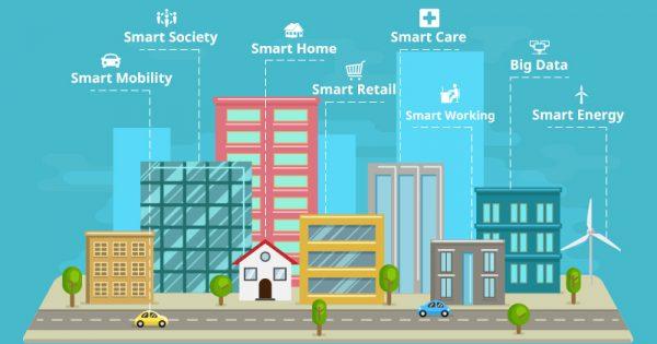 images1825136 smart city 3 600x315 - Smartcity là gì?