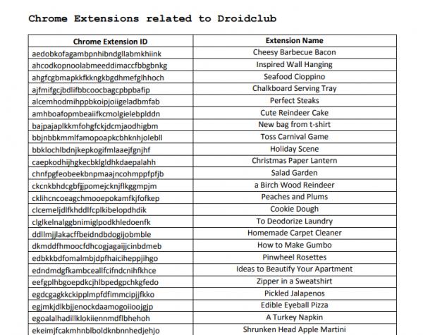 2018 02 13 15 46 57 600x475 - Gỡ ngay 89 extension độc hại của Chrome đang thu thập thông tin người dùng