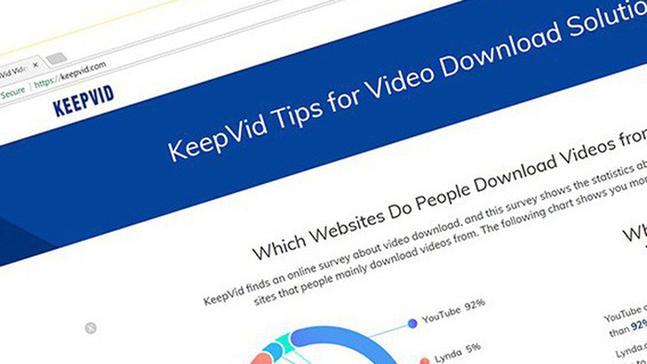 video da youtube con keepvid