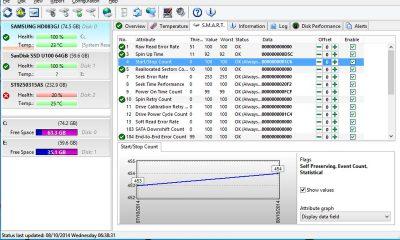 hdsentinel featured 400x240 - Đang miễn phí ứng dụng kiểm tra nhiệt độ ổ cứng, giá gốc 20USD