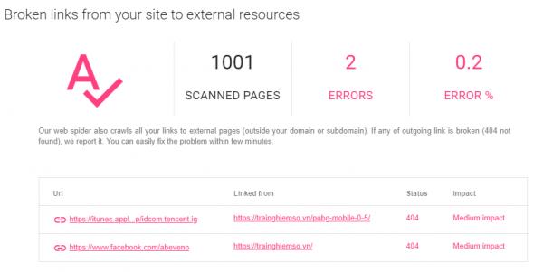 Cách kiểm tra liên kết hỏng trên trang web bất kỳ