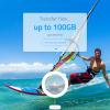 TransferXL 100x100 - Chia sẻ tập tin 10 GB miễn phí mỗi ngày và an toàn